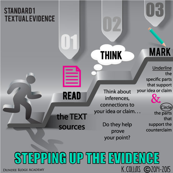 stepping-up-the-evidence